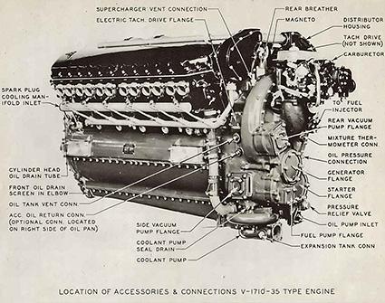 Allison V-1710 engine